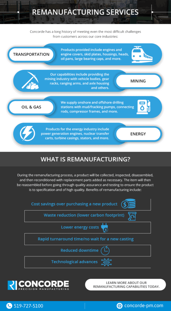Infographic describing remanufacturing services at Concorde Precision Machining